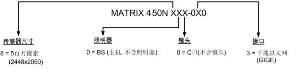 得利捷 Datalogic Matrix450N图像型条码阅读器 选型参照