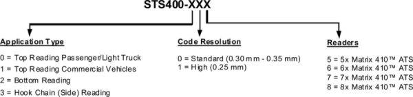 得利捷 Datalogic STS400图像型条码阅读器 选型参照
